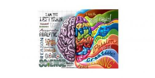 Learning and the Brain – Tips