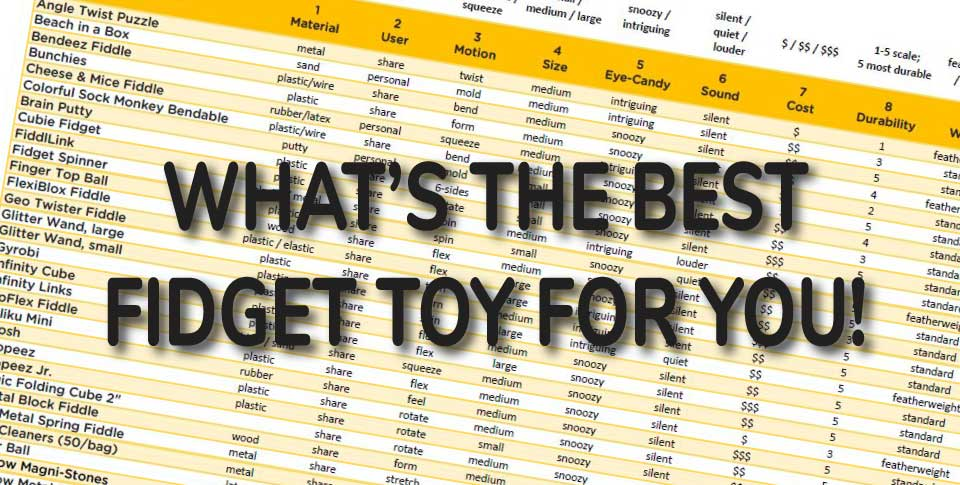 The Ultimate Fidget Matrix–Which is best for you?